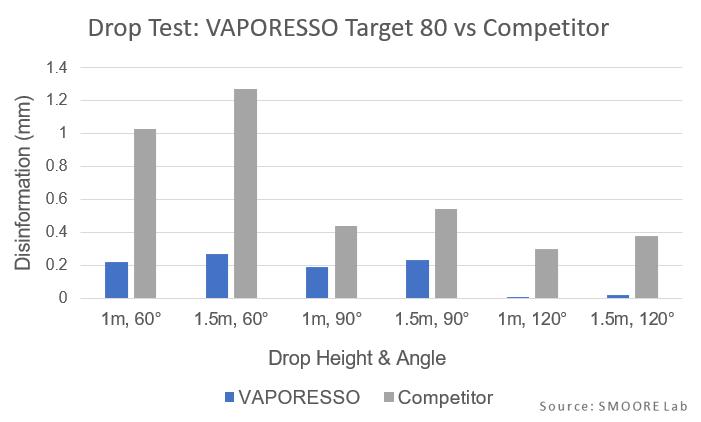 target-80-10