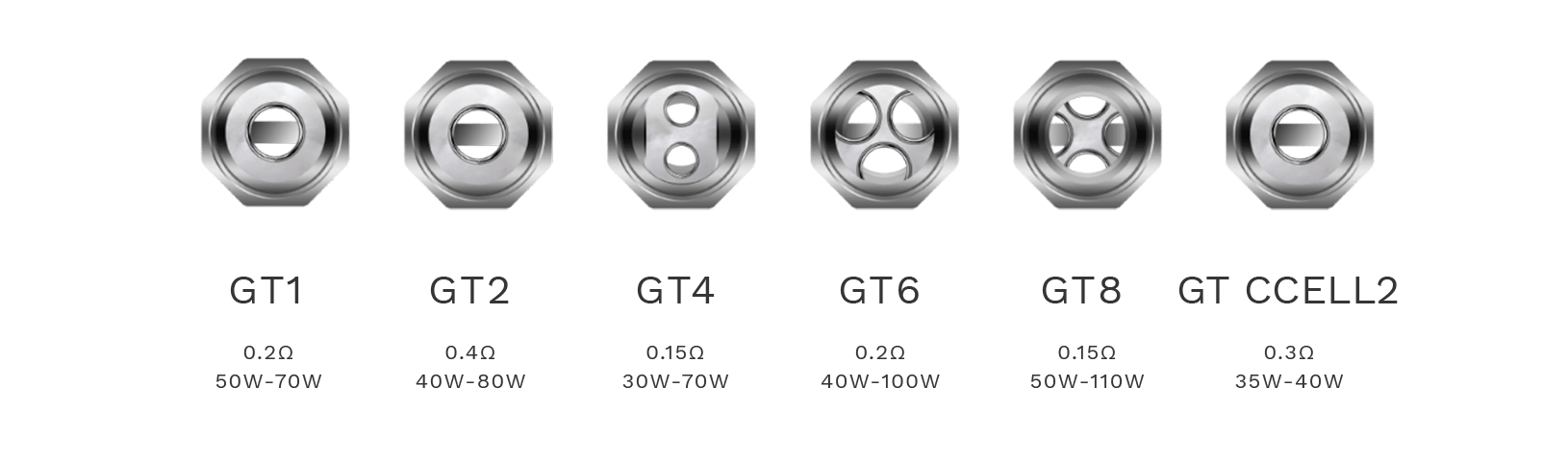 Collection de résistance vaporesso GT core