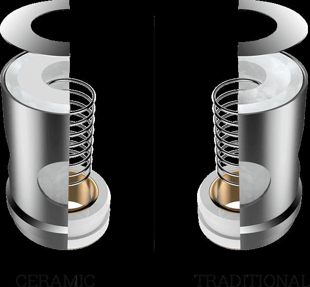 EUC ceramic and original coils