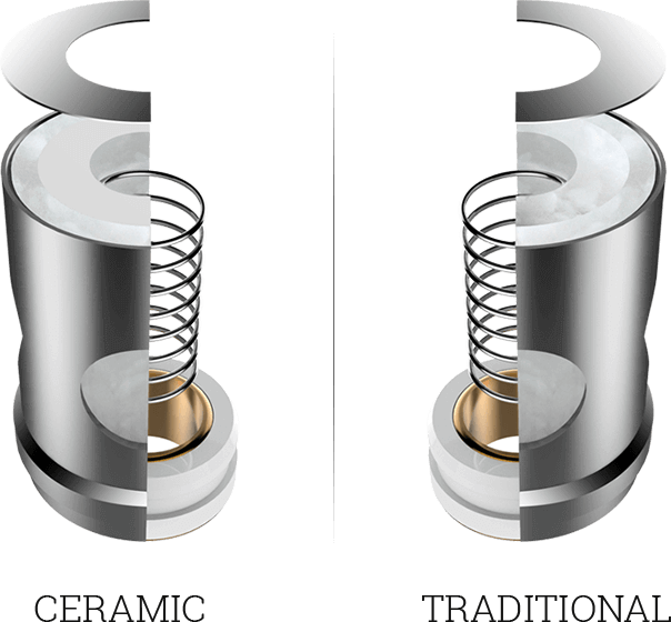 ceramic and traditional EUC vape coils