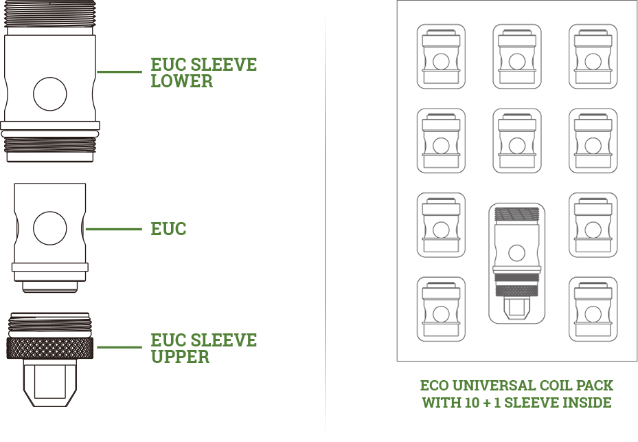 EUC vape coils in detail