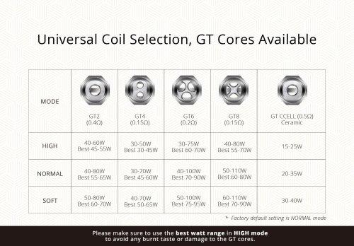 GT_Core_suggestion.jpg